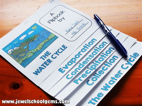 HOW TO TEACH THE WATER CYCLE FOR KIDS | by JEWEL PASTOR