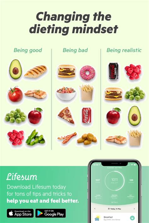 Trying to get in shape? Download Lifesum for tons of tips