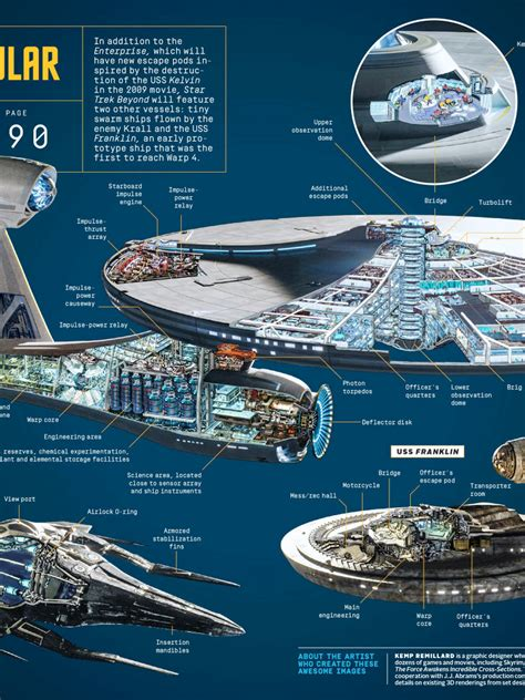 'Star Trek Beyond''s New Ship Revelation Connects to